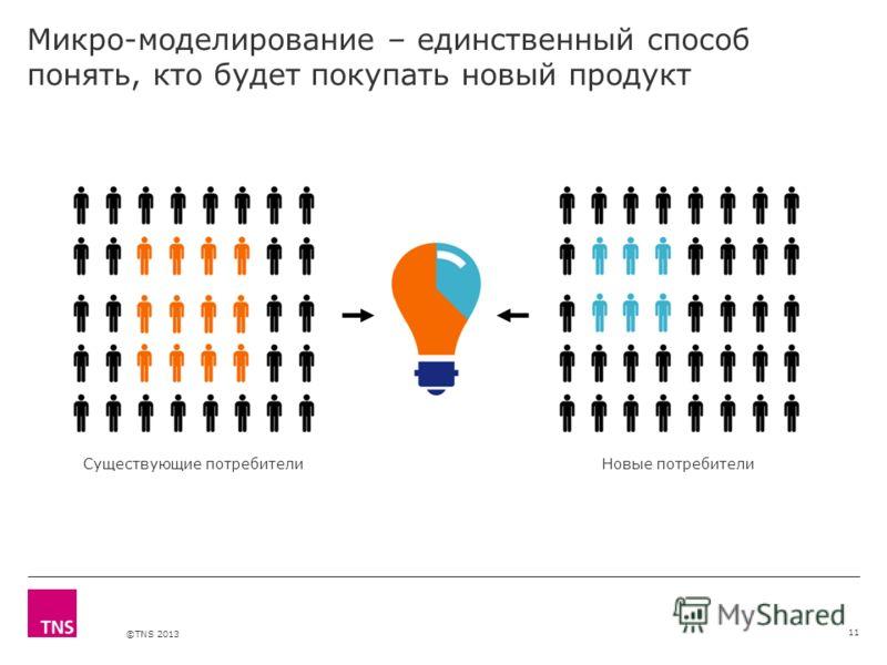 X AXIS LOWER LIMIT UPPER LIMIT CHART TOP Y AXIS LIMIT ©TNS 2013 Микро-моделирование – единственный способ понять, кто будет покупать новый продукт 11 Существующие потребителиНовые потребители