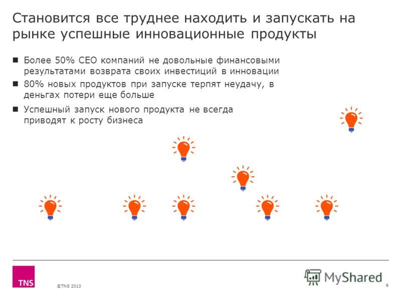 X AXIS LOWER LIMIT UPPER LIMIT CHART TOP Y AXIS LIMIT ©TNS 2013 6 Становится все труднее находить и запускать на рынке успешные инновационные продукты Более 50% CЕО компаний не довольные финансовыми результатами возврата своих инвестиций в инновации