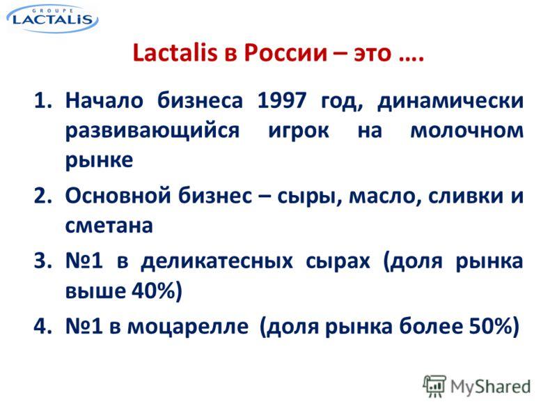Lactalis в России – это …. 1.Начало бизнеса 1997 год, динамически развивающийся игрок на молочном рынке 2.Основной бизнес – сыры, масло, сливки и сметана 3.1 в деликатесных сырах (доля рынка выше 40%) 4.1 в моцарелле (доля рынка более 50%)