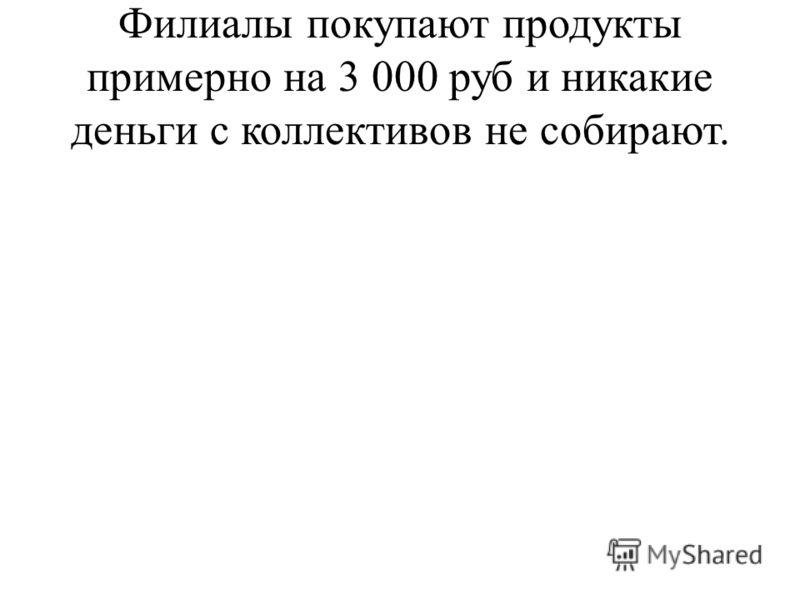 Филиалы покупают продукты примерно на 3 000 руб и никакие деньги с коллективов не собирают.