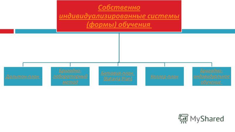Собственно индивидуализированные системы ( формы ) обучения Дальтон - план Бригадно - лабораторный метод Батавия - план (Batavia Plan) Келлер - план Бригадно - индивидуальное обучение