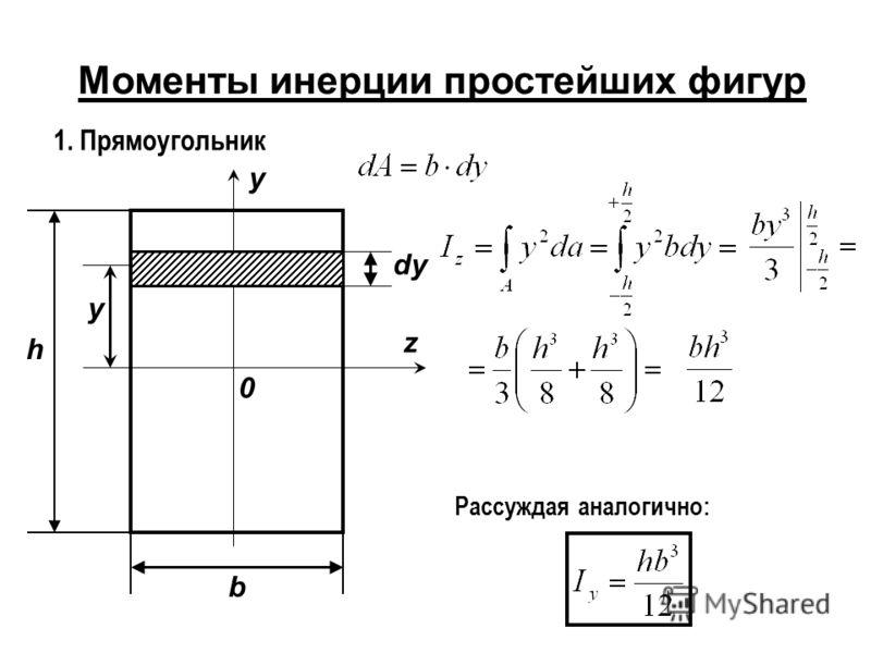 Моменты инерции простейших фигур 1. Прямоугольник Рассуждая аналогично: h b z y 0 dy y