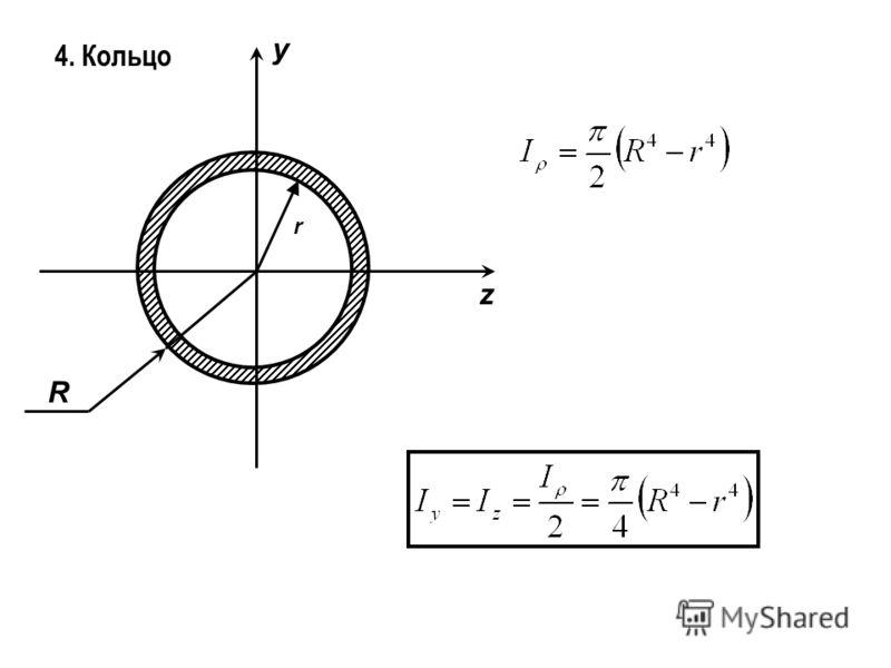 4. Кольцо R r y z