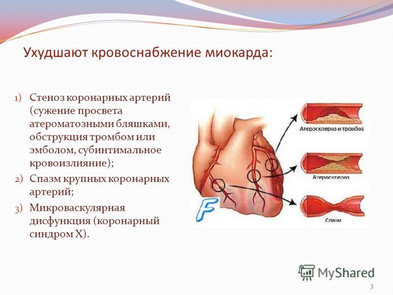 Ухудшают кровоснабжение миокарда: 1) Стеноз коронарных артерий (сужение просвета атероматозными бляшками, обструкция тромбом или эмболом, субинтимальное кровоизлияние); 2) Спазм крупных коронарных артерий; 3) Микроваскулярная дисфункция (коронарный с