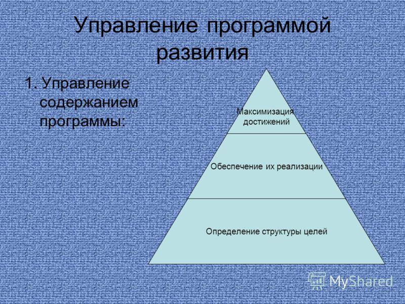 Управление программой развития 1. Управление содержанием программы: Максимизация достижений Обеспечение их реализации Определение структуры целей