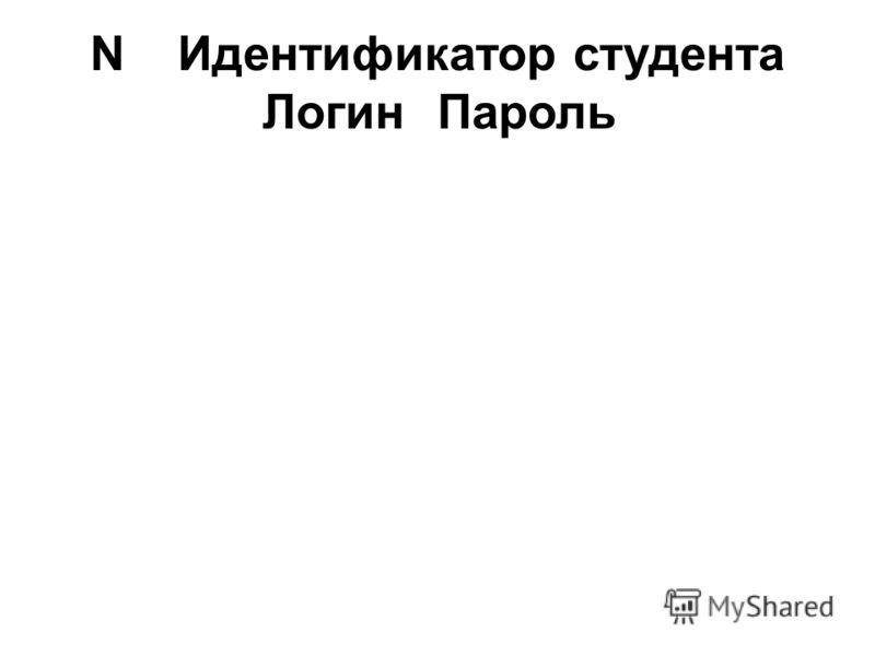 NИдентификатор студента ЛогинПароль