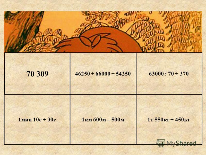 70 309 Е г и п е т 1т 550кг + 450кг1км 600м – 500м1мин 10с + 30с 63000 : 70 + 37046250 + 66000 + 54250