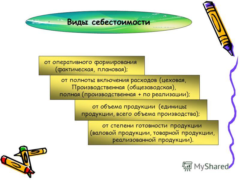 Виды себестоимости от оперативного формирования (фактическая, плановая); от объема продукции (единицы продукции, всего объема производства); от степени готовности продукции (валовой продукции, товарной продукции, реализованной продукции). от полноты