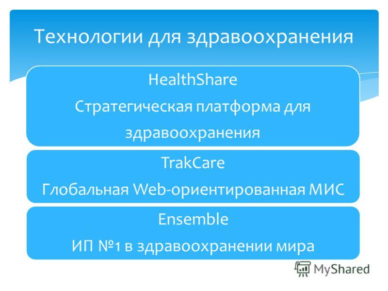 HealthShare Стратегическая платформа для здравоохранения TrakCare Глобальная Web-ориентированная МИС Ensemble ИП 1 в здравоохранении мира Технологии для здравоохранения