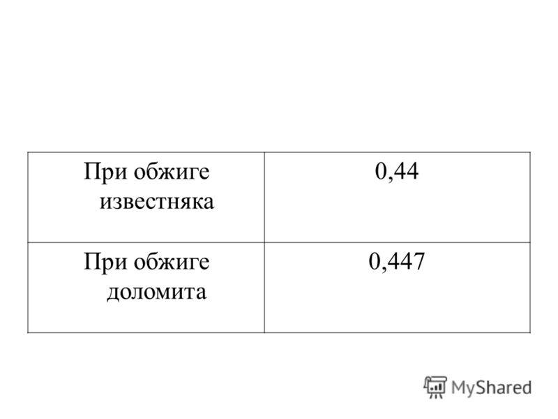 При обжиге известняка 0,44 При обжиге доломита 0,447