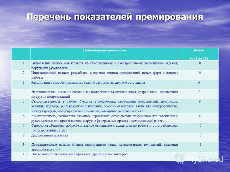Перечень показателей премирования Наименование показателя Баллы (от 1 до 10) 1. Выполнение взятых обязательств по качественному и своевременному выполнению заданий, поручений руководства 10 2. Инновационный подход, разработка, внедрение ценных предло