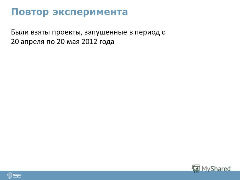 Повтор эксперимента Были взяты проекты, запущенные в период с 20 апреля по 20 мая 2012 года