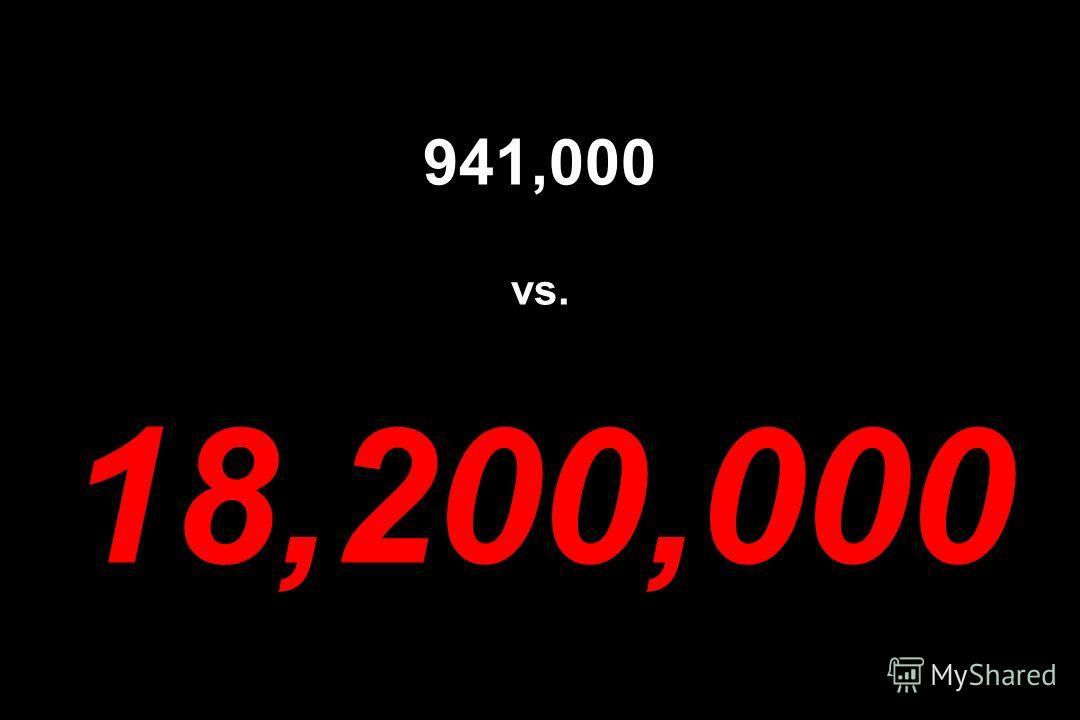 941,000 vs. 18,200,000