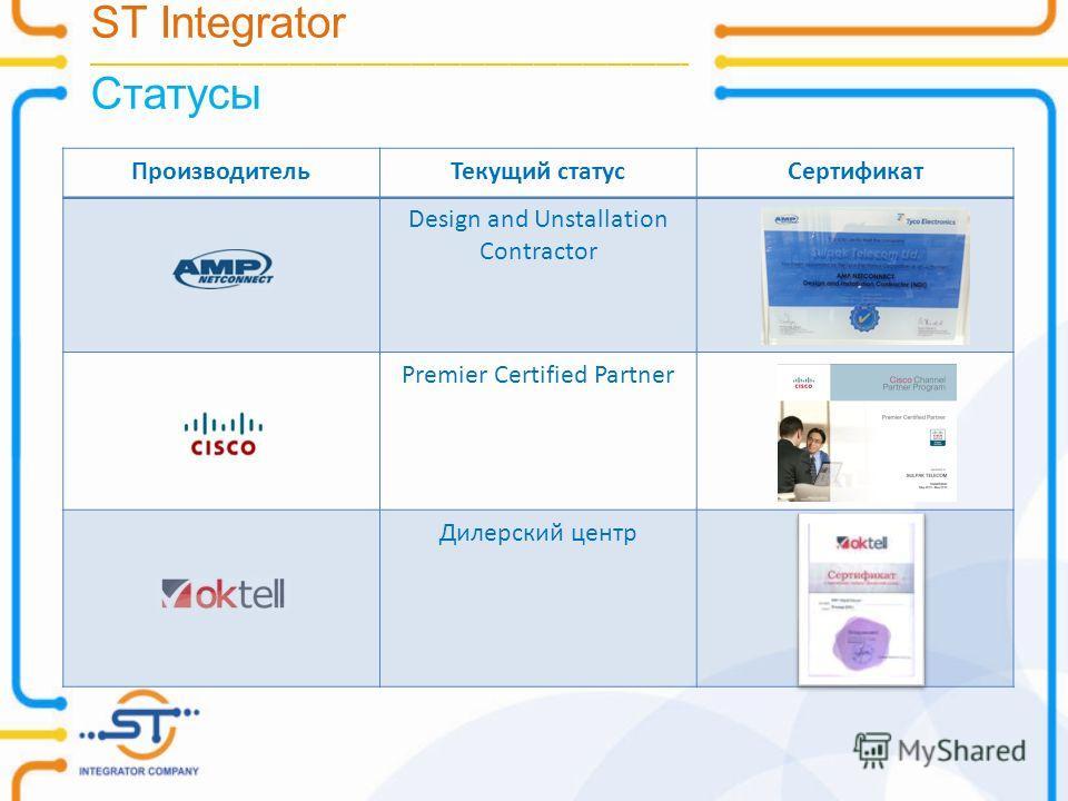 ST Integrator __________________________________________________________________________ Статусы ПроизводительТекущий статусСертификат Design and Unstallation Contractor Premier Certified Partner Дилерский центр