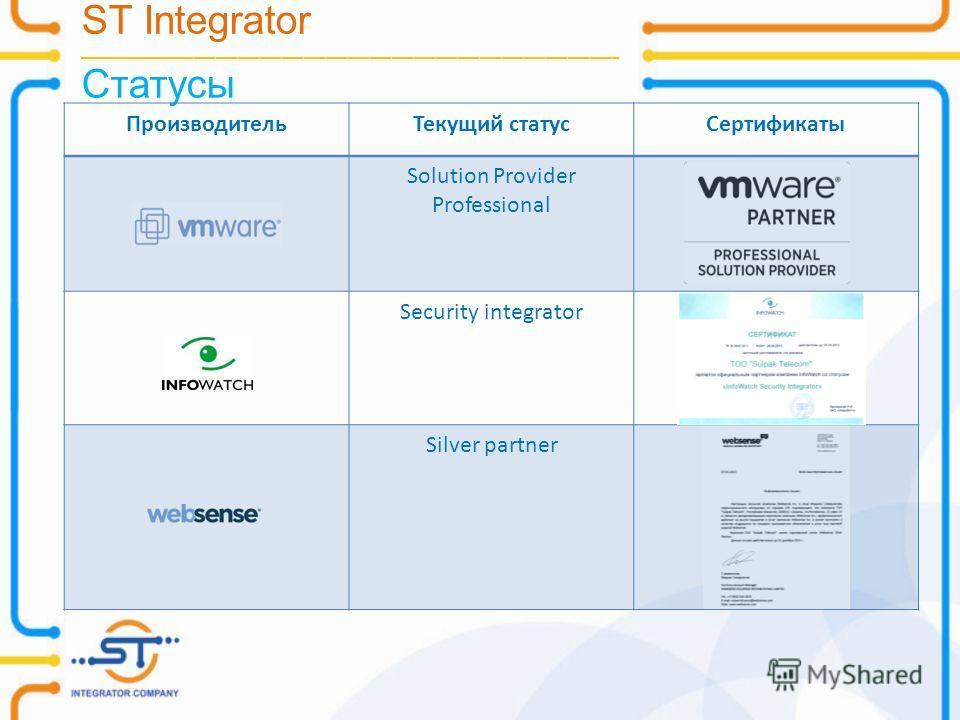 ST Integrator __________________________________________________________________________ Статусы ПроизводительТекущий статусСертификаты Solution Provider Professional Security integrator Silver partner