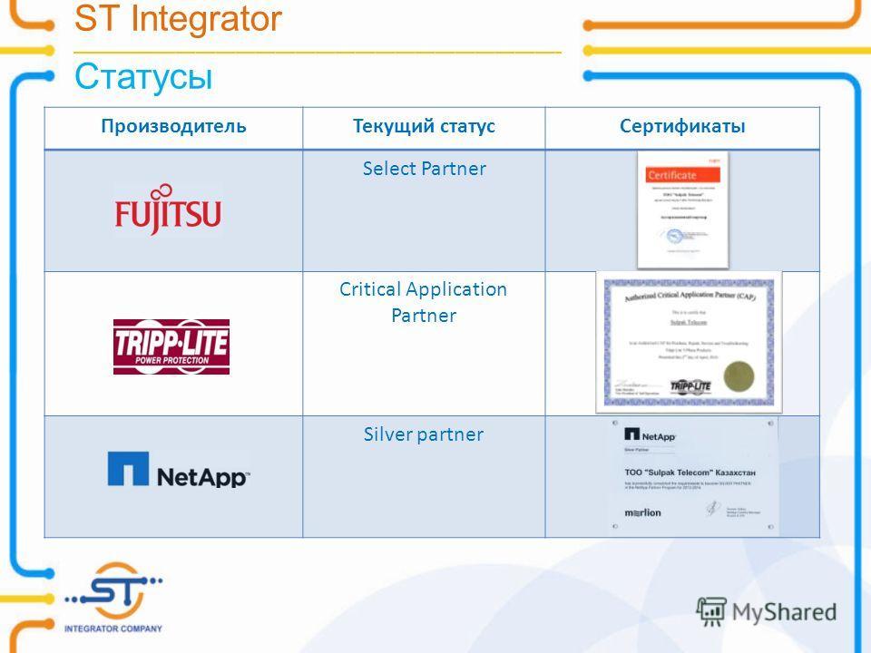 ST Integrator __________________________________________________________________________ Статусы ПроизводительТекущий статусСертификаты Select Partner Critical Application Partner Silver partner