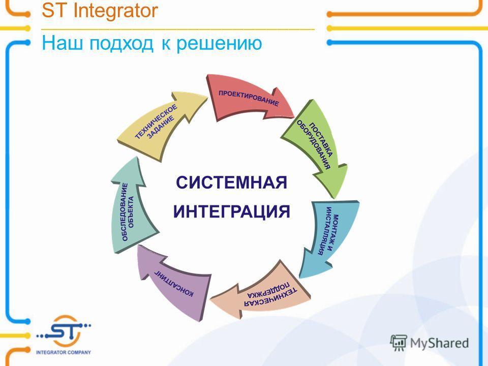 ST Integrator __________________________________________________________________________ Наш подход к решению