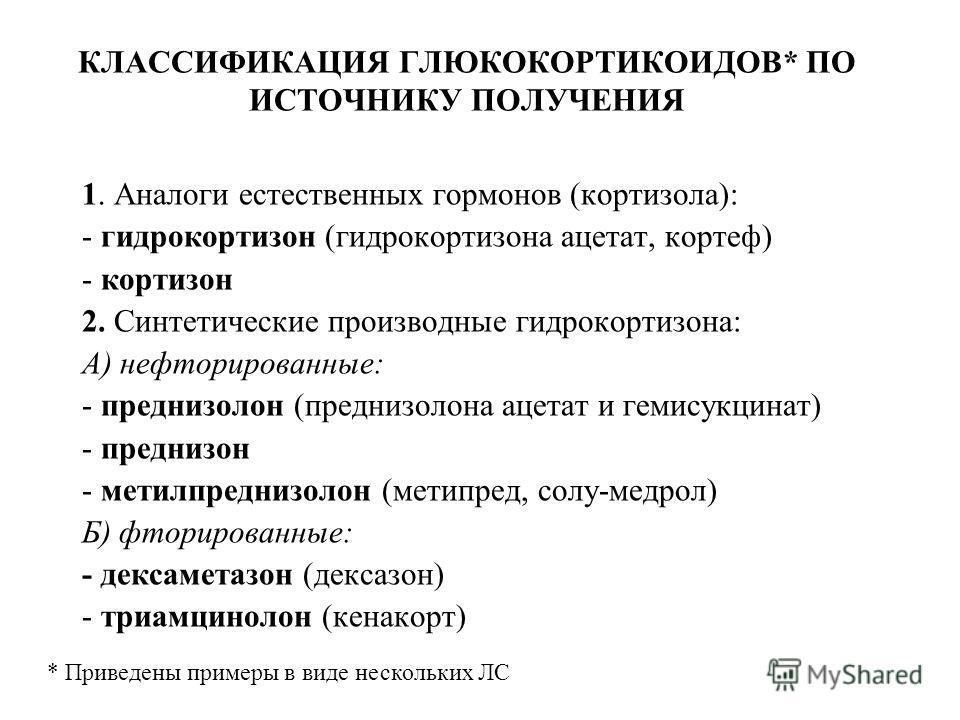КЛАССИФИКАЦИЯ ГЛЮКОКОРТИКОИДОВ* ПО ИСТОЧНИКУ ПОЛУЧЕНИЯ 1. Аналоги естественных гормонов (кортизола): - гидрокортизон (гидрокортизона ацетат, кортеф) - кортизон 2. Синтетические производные гидрокортизона: А) нефторированные: - преднизолон (преднизоло