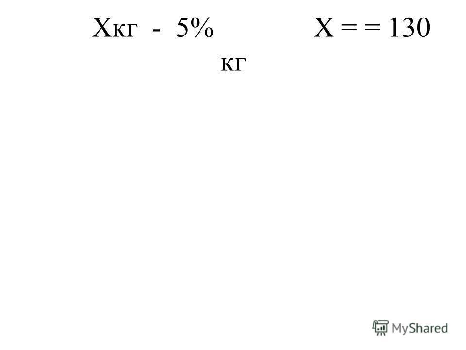 Хкг - 5% Х = = 130 кг