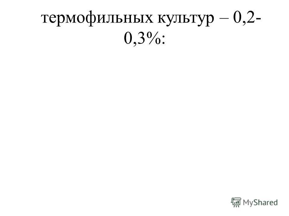 термофильных культур – 0,2- 0,3%: