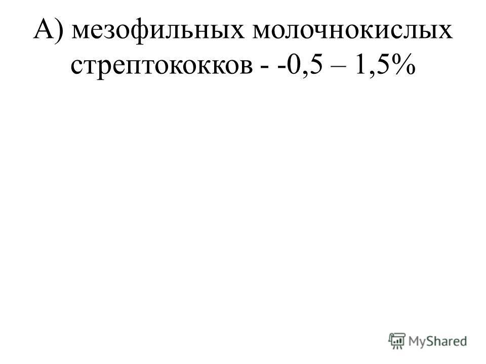 А) мезофильных молочнокислых стрептококков - -0,5 – 1,5%