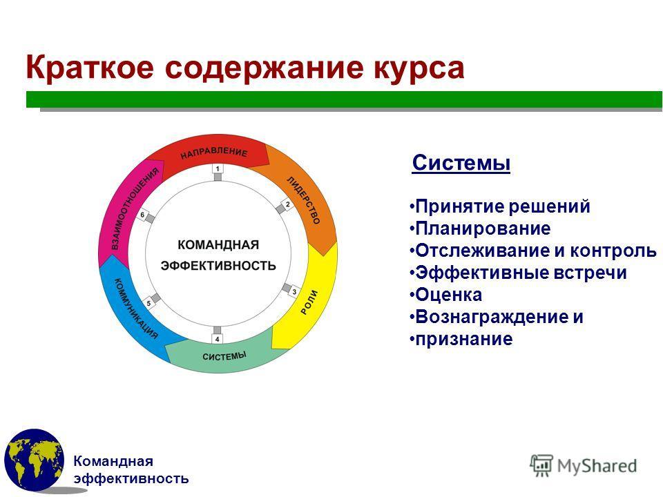 Командная эффективность Краткое содержание курса Системы Принятие решений Планирование Отслеживание и контроль Эффективные встречи Оценка Вознаграждение и признание