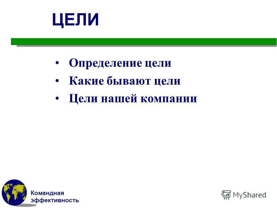Командная эффективность Определение цели Какие бывают цели Цели нашей компании ЦЕЛИ