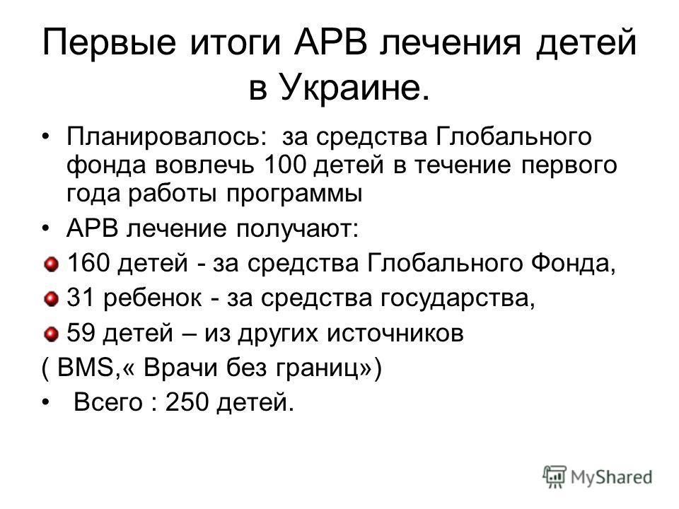 Первые итоги АРВ лечения детей в Украине. Планировалось: за средства Глобального фонда вовлечь 100 детей в течение первого года работы программы АРВ лечение получают: 160 детей - за средства Глобального Фонда, 31 ребенок - за средства государства, 59