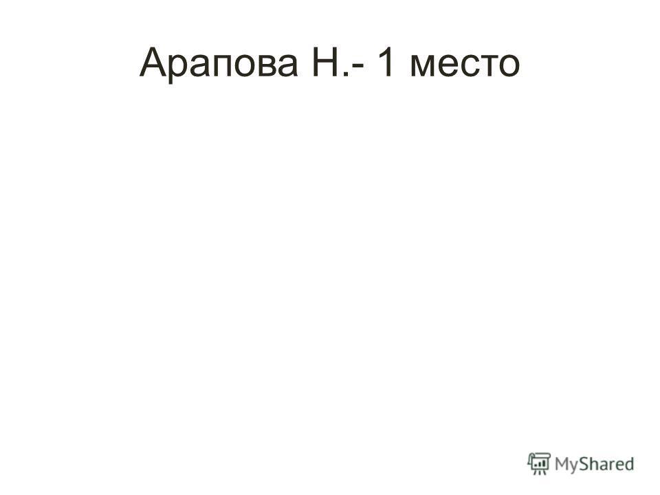 Арапова Н.- 1 место