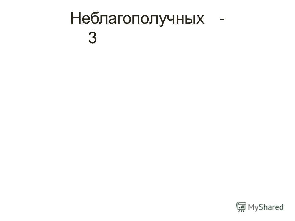 Неблагополучных - 3