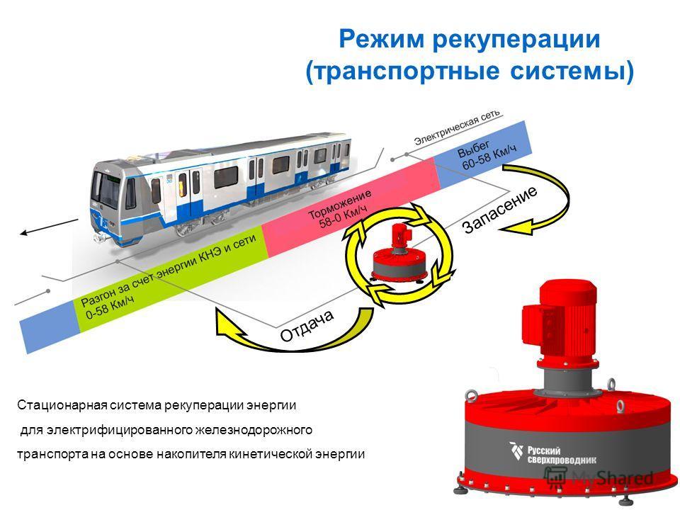 Режим рекуперации (транспортные системы) Стационарная система рекуперации энергии для электрифицированного железнодорожного транспорта на основе накопителя кинетической энергии Торможение Запасение Отдача