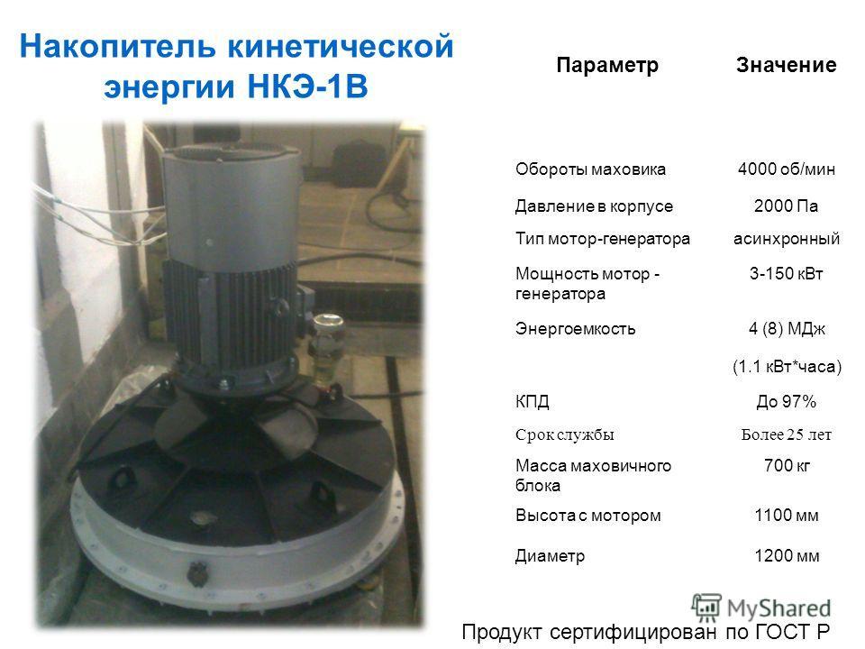 Накопитель кинетической энергии НКЭ-1В ПараметрЗначение Обороты маховика4000 об/мин Давление в корпусе2000 Па Тип мотор-генератораасинхронный Мощность мотор - генератора 3-150 кВт Энергоемкость4 (8) МДж (1.1 кВт*часа) КПДДо 97% Срок службыБолее 25 ле
