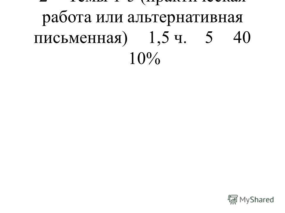 2Темы 1-5 (практическая работа или альтернативная письменная)1,5 ч.540 10%