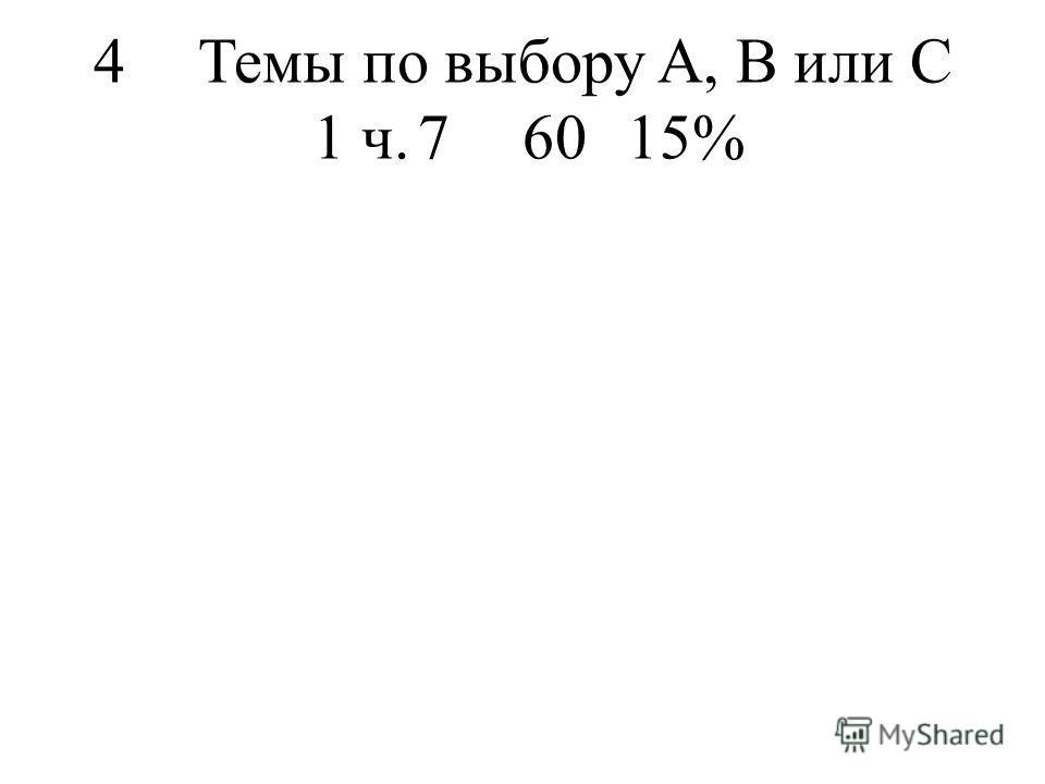 4Темы по выбору A, B или C 1 ч.76015%