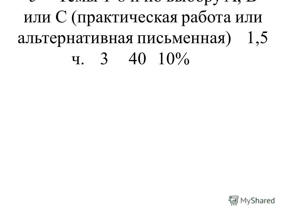 5Темы 1-8 и по выбору A, B или C (практическая работа или альтернативная письменная)1,5 ч.34010%