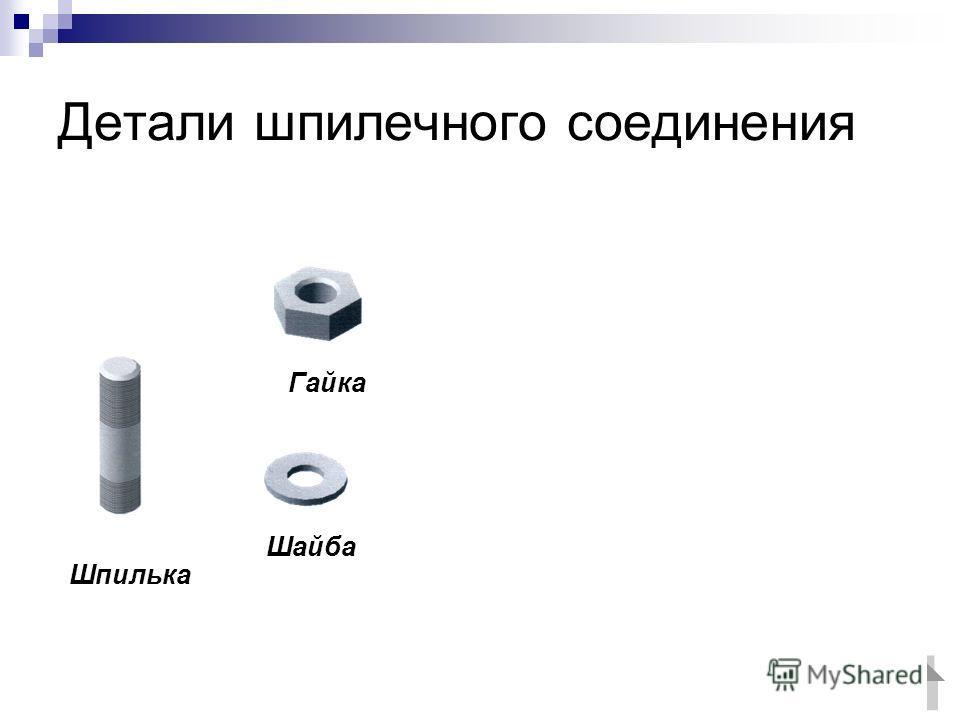 Детали шпилечного соединения Шпилька Гайка Шайба