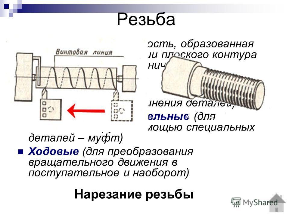 Резьба Резьба – это поверхность, образованная при винтовом движении плоского контура по цилиндрической (конической) поверхности. Различают резьбы : Крепежные (для соединения деталей) Крепежно-уплотнительные (для соединений труб с помощью специальных