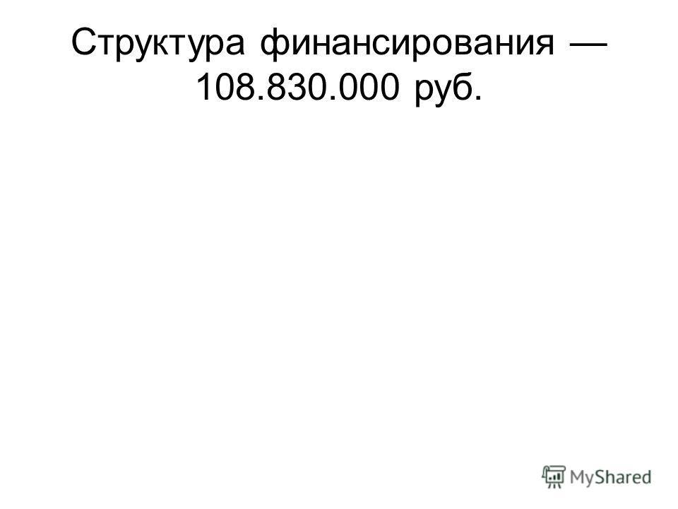 Структура финансирования 108.830.000 руб.
