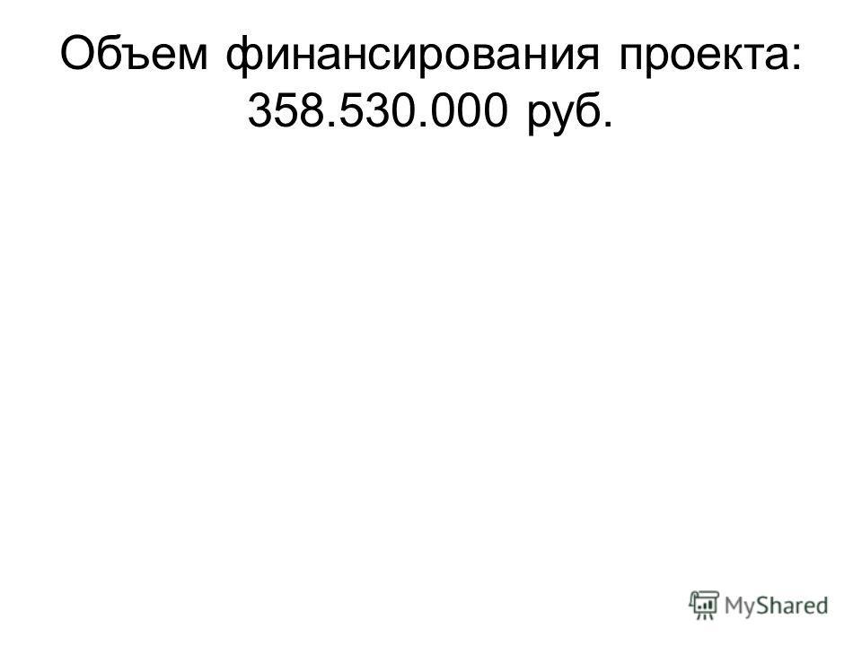 Объем финансирования проекта: 358.530.000 руб.
