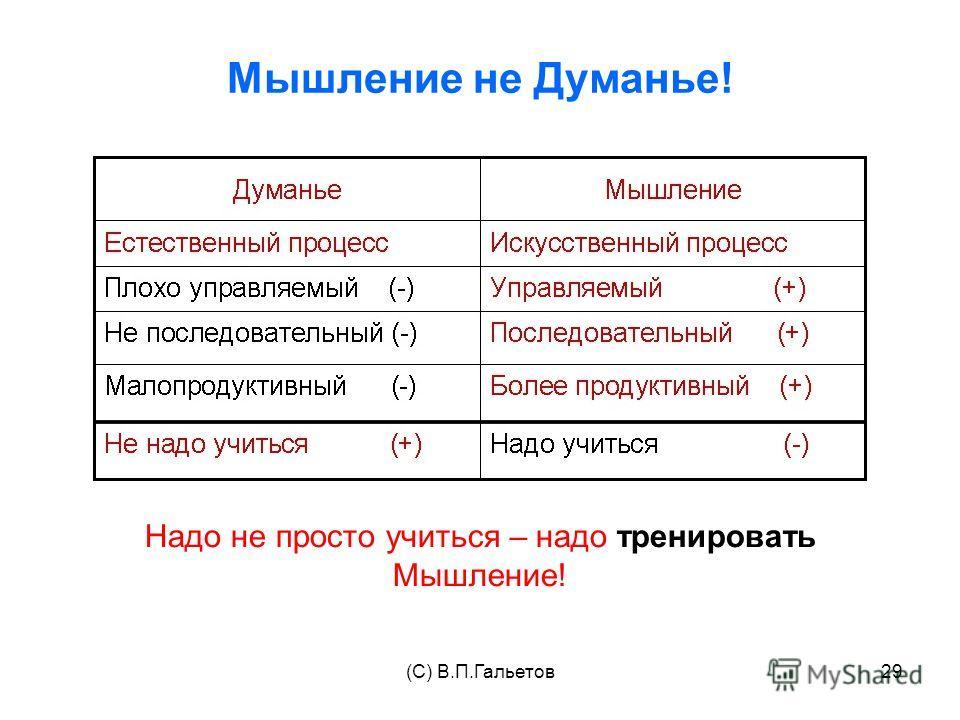 (C) В.П.Гальетов29 Мышление не Думанье! Надо не просто учиться – надо тренировать Мышление!