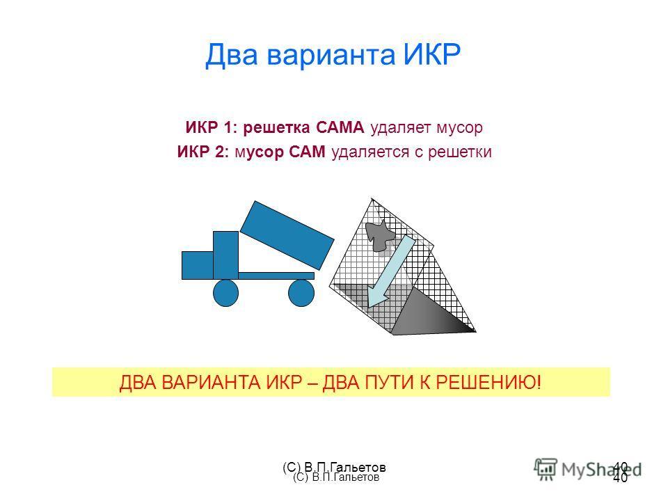 (C) В.П.Гальетов40 (С) В.П.Гальетов 40 Два варианта ИКР ИКР 1: решетка САМА удаляет мусор ИКР 2: мусор САМ удаляется с решетки ДВА ВАРИАНТА ИКР – ДВА ПУТИ К РЕШЕНИЮ!