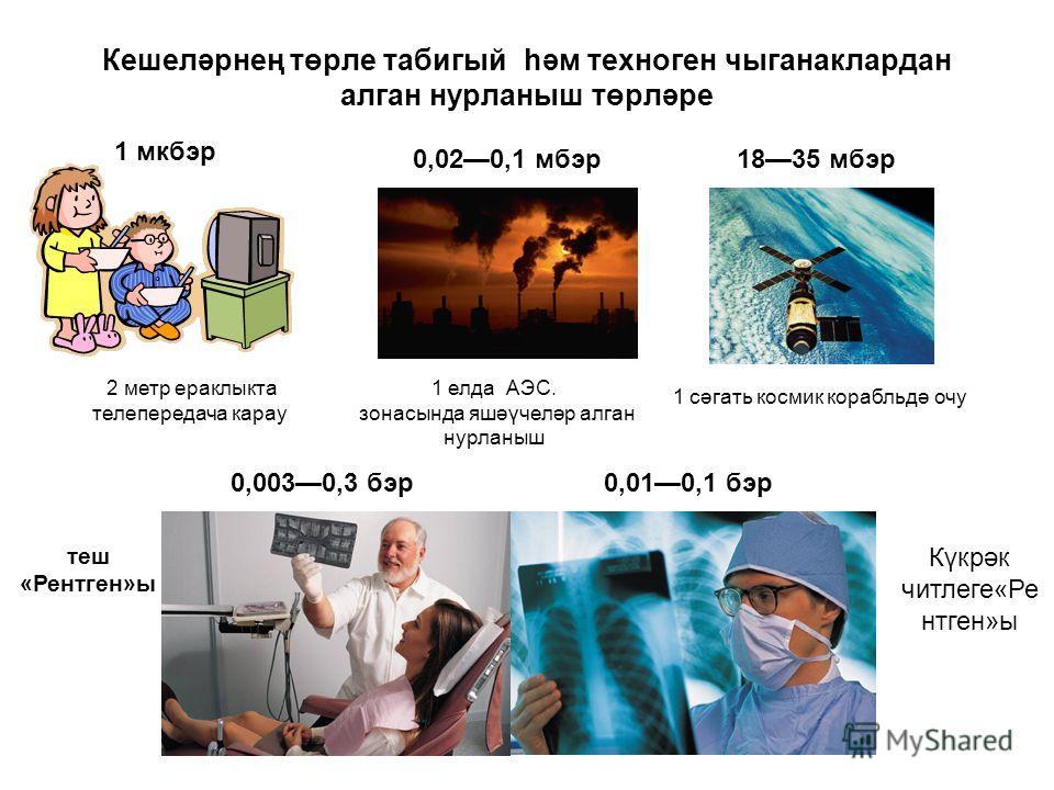 Радон – иң төп табигый радиация чыганакларының берсе. Бу- төсе,тәме,исе булмаган газ,уран-238 таркалудан барлыкка килгән продукларның берсе. Ул һавадан 7,5 мәртәбә авыр. Радонның төп чыганагы-җир,туфрак. Ул, нигездә җир ярылган урыннарда, шахталарда