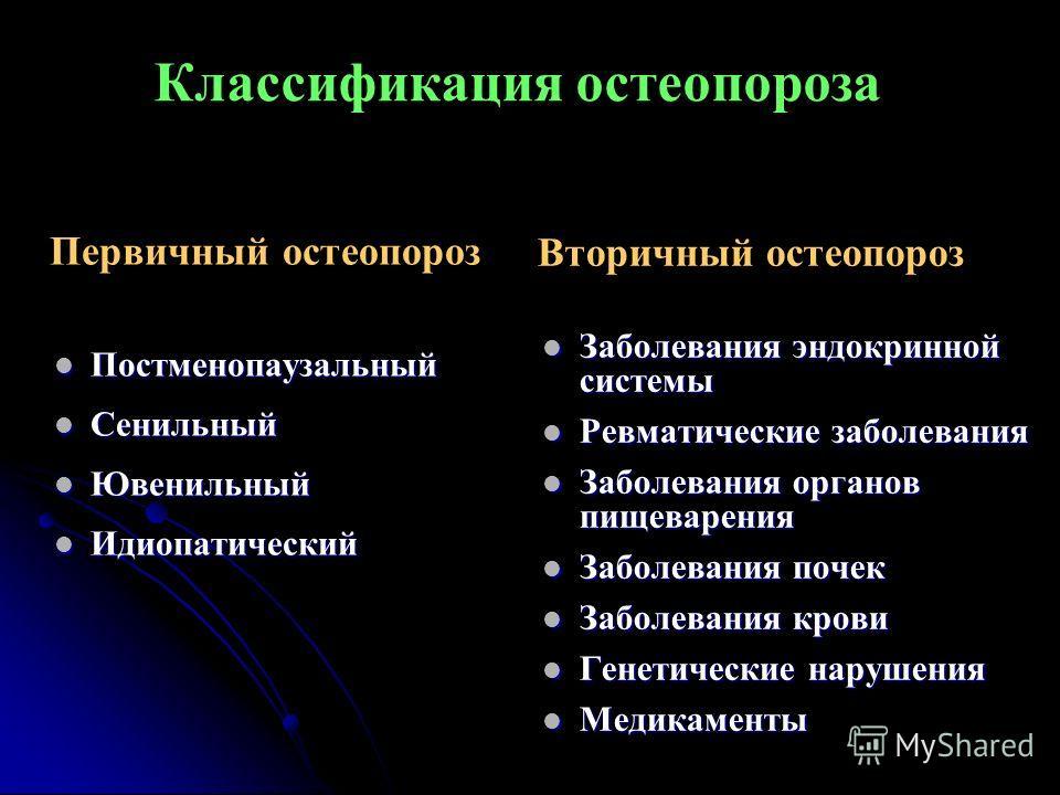 Классификация остеопороза Первичный остеопороз Постменопаузальный Постменопаузальный Сенильный Сенильный Ювенильный Ювенильный Идиопатический Идиопатический Вторичный остеопороз Заболевания эндокринной системы Ревматические заболевания Заболевания ор