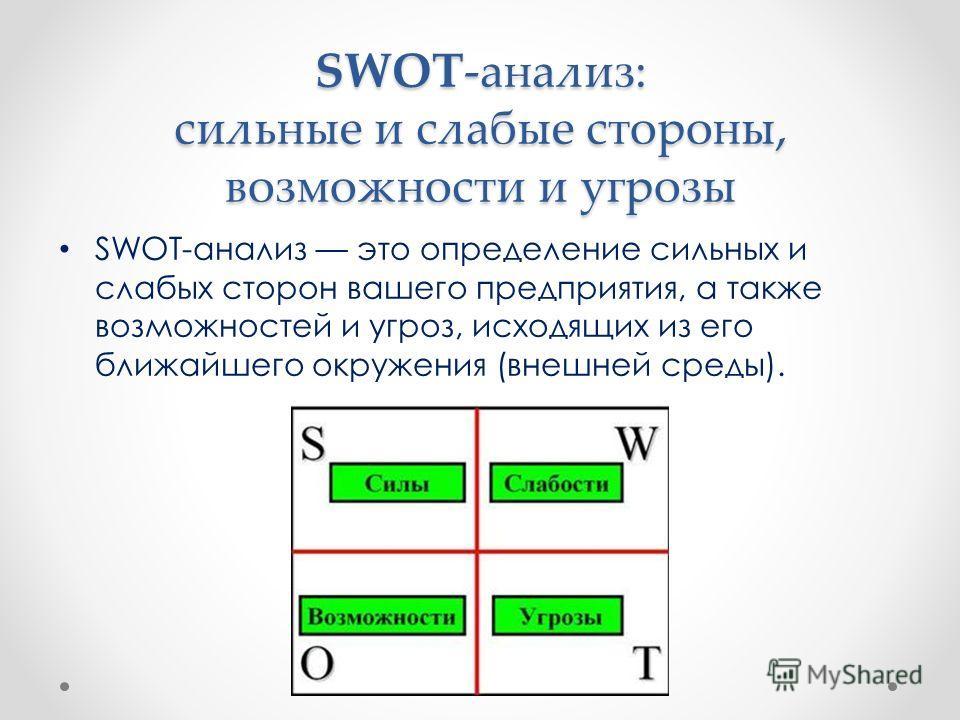 SWOT-анализ: сильные и слабые стороны, возможности и угрозы SWOT-анализ это определение сильных и слабых сторон вашего предприятия, а также возможностей и угроз, исходящих из его ближайшего окружения (внешней среды).