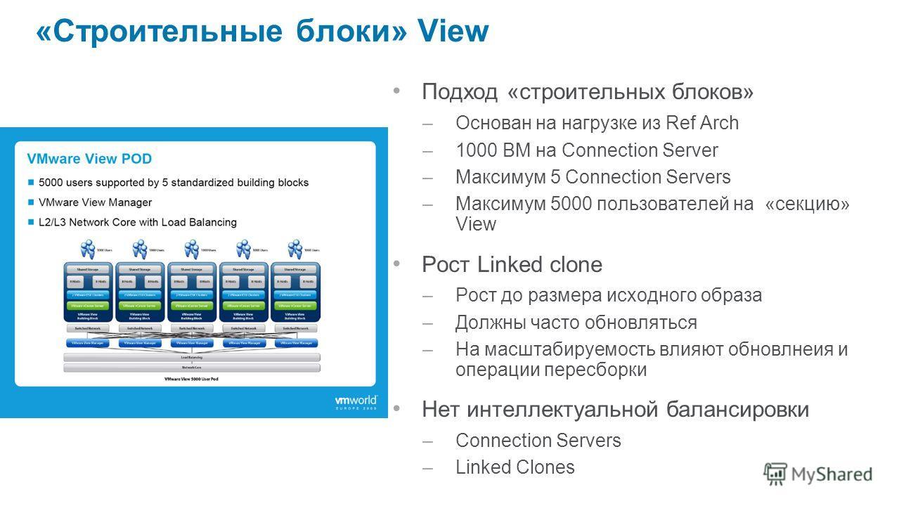 Подход «строительных блоков» –Основан на нагрузке из Ref Arch –1000 ВМ на Connection Server –Максимум 5 Connection Servers –Максимум 5000 пользователей на «секцию» View Рост Linked clone –Рост до размера исходного образа –Должны часто обновляться –На