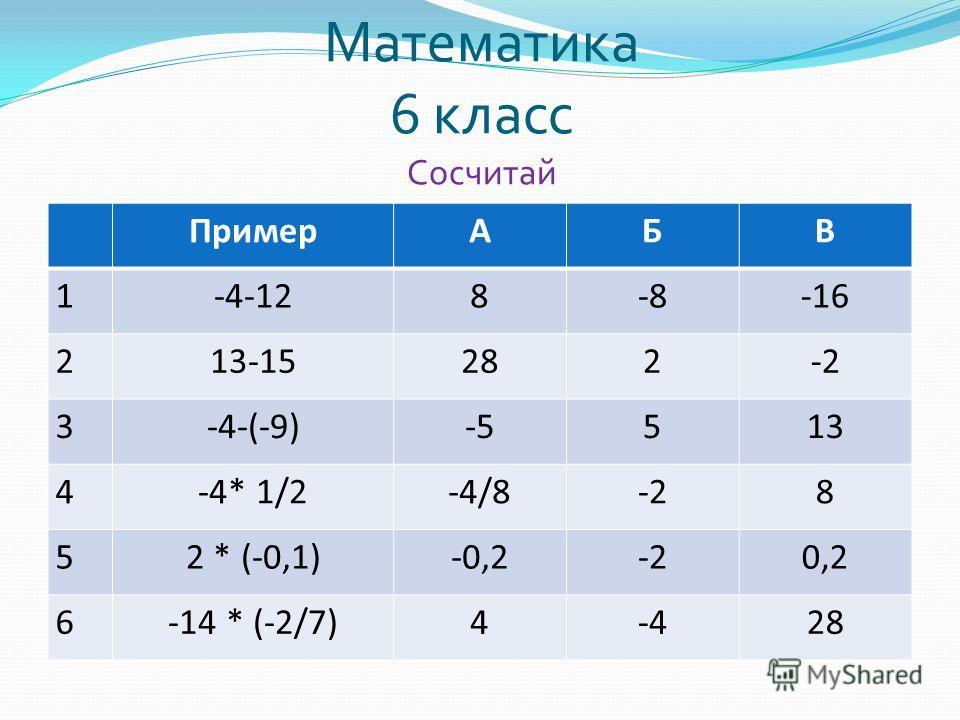 Математика 6 класс Сосчитай ПримерАБВ 1-4-128-8-16 213-15282-2 3-4-(-9)-5513 4-4* 1/2-4/8-28 52 * (-0,1)-0,2-20,2 6-14 * (-2/7)4-428