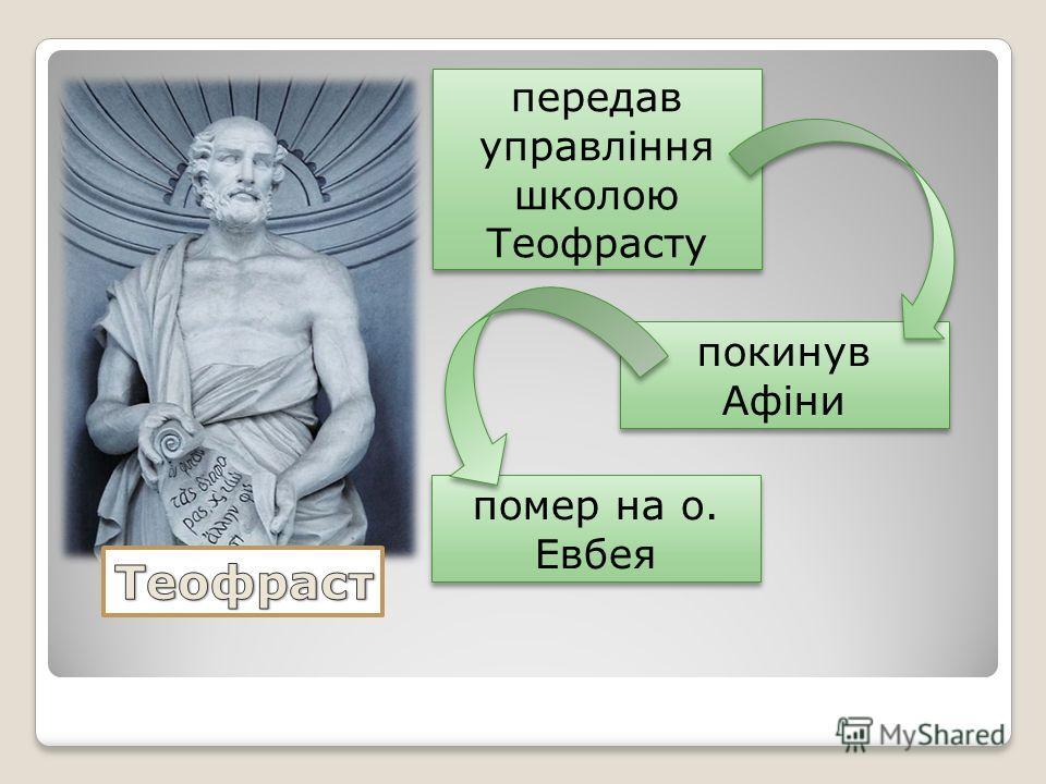 передав управління школою Теофрасту покинув Афіни помер на о. Евбея