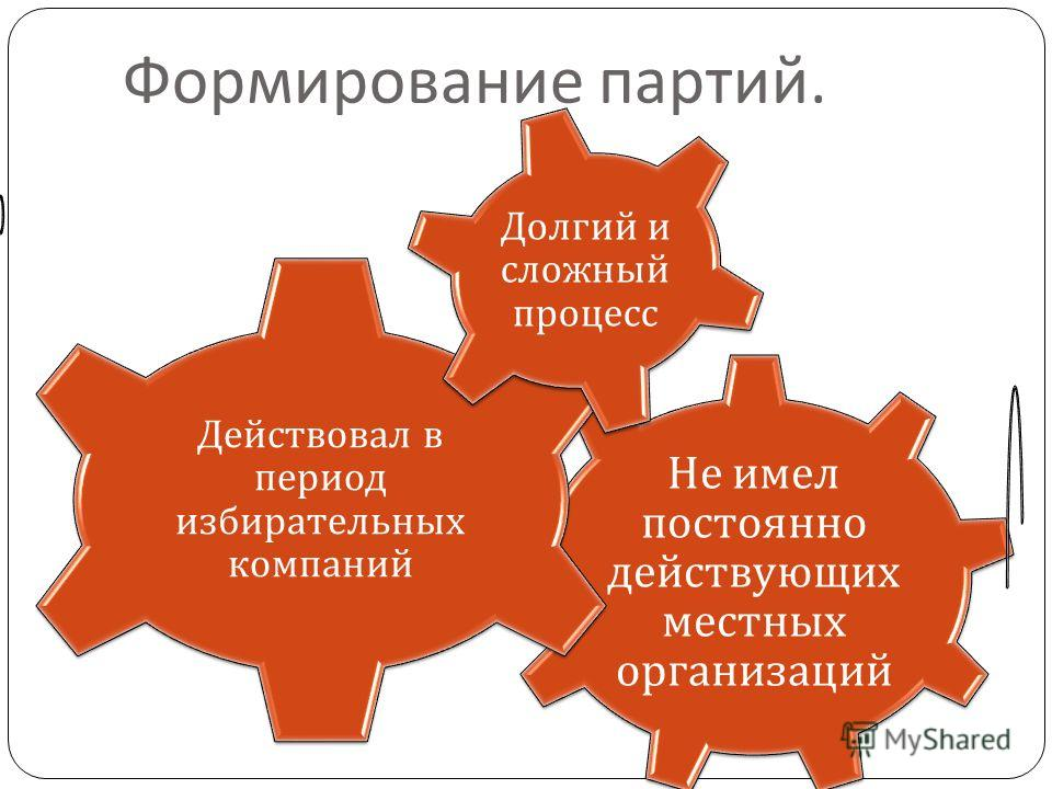 Формирование партий. Не имел постоянно действующих местных организаций Действовал в период избирательных компаний Долгий и сложный процесс