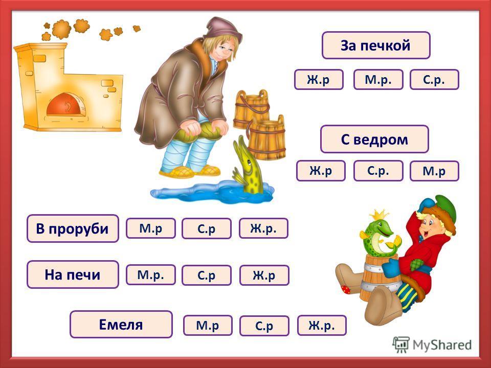 Русский язык 3 класс Игра - тренажёр Определение рода имени существительного, старт