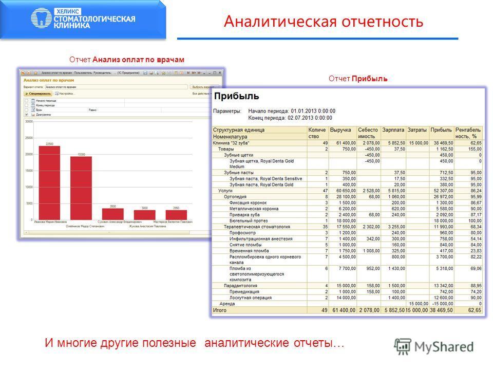Аналитическая отчетность Отчет Прибыль Отчет Анализ оплат по врачам И многие другие полезные аналитические отчеты…